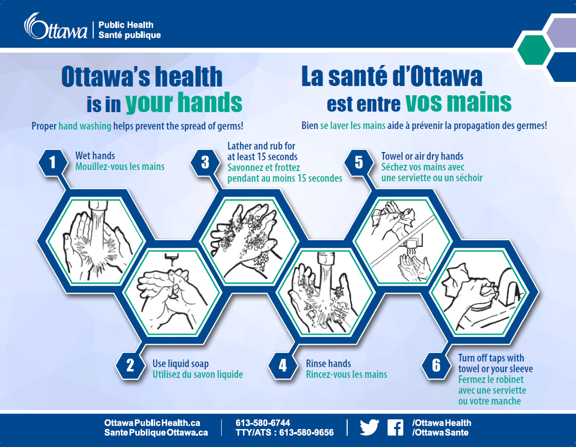 Curriculum Support and Resources - Ottawa Public Health