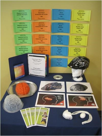 Photo on helmets, jello brain, and contents from Helmet Safety Kit