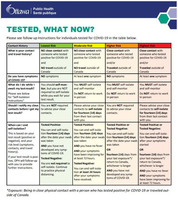 Thumbnail of the Tested What Now handout