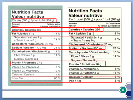 Photo of nutrition labels
