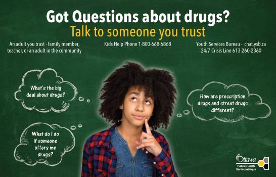 Got questions about drugs? Talk to someone you trust