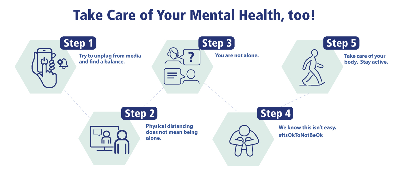 Infographic about how to take care of your mental health