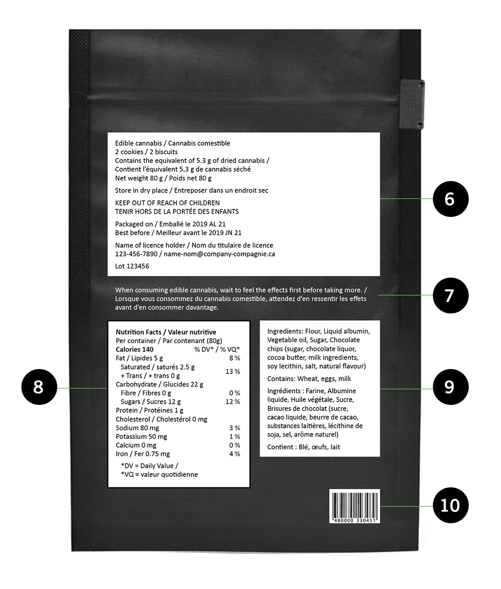 Example of back of cannabis package